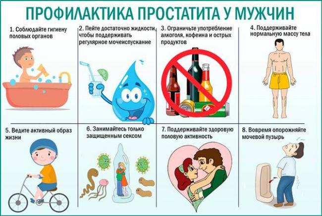 Profilaktika-prostatita-u-muzhchin.jpg